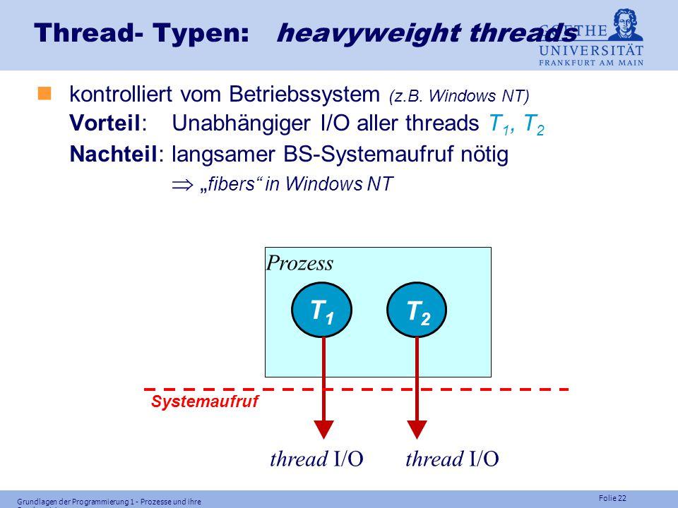 Folie 21 Grundlagen der Programmierung 1 - Prozesse und ihre Synchronisierung Thread- Typen: lightweight threads nkontrolliert vom Benutzerprogramm (z