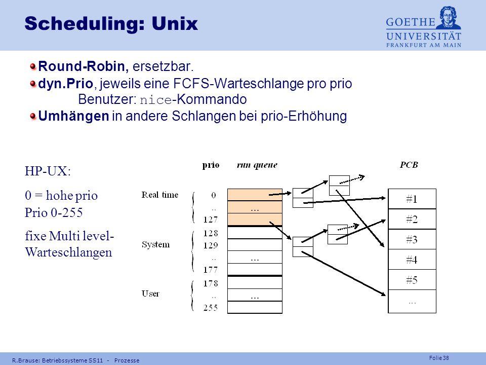 Folie 37 R.Brause: Betriebssysteme SS11 - Prozesse Multiple Warteschlangen und Scheduler RR-Korrektheit: Kein Verhungern durch feste Reihenfolge multi