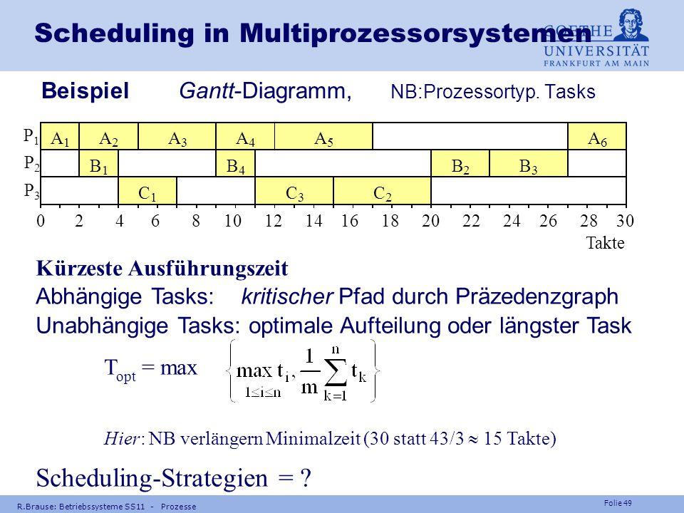 Folie 48 R.Brause: Betriebssysteme SS11 - Prozesse Scheduling in Multiprozessorsystemen Abhängigkeiten zwischen Tasks beachten Beispiel Präzedenzrelat