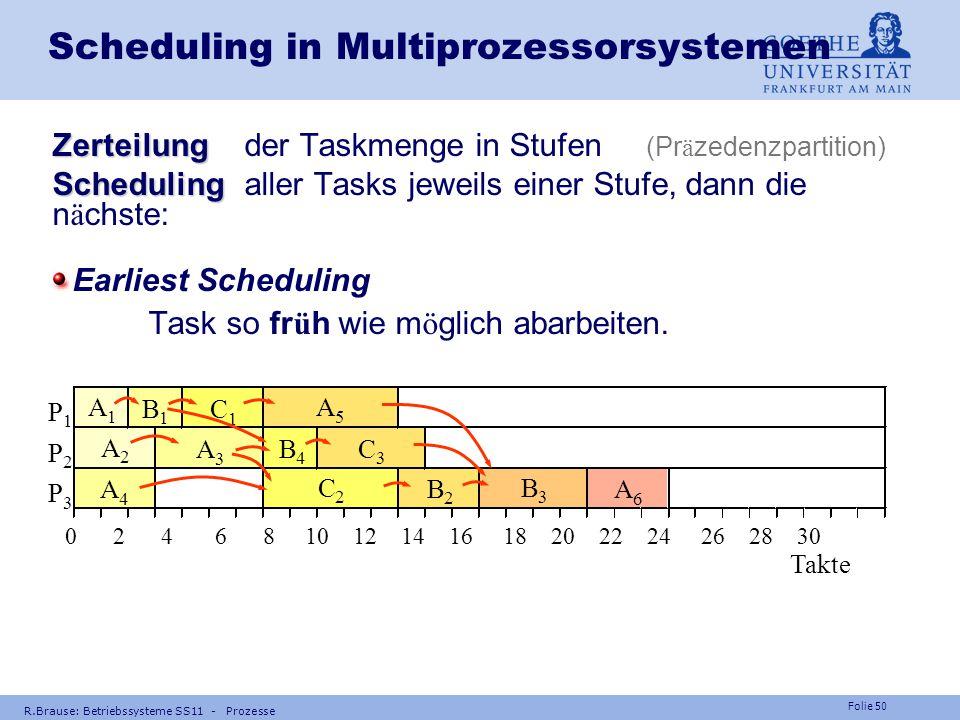 Folie 49 R.Brause: Betriebssysteme SS11 - Prozesse Scheduling in Multiprozessorsystemen BeispielGantt-Diagramm, NB:Prozessortyp. Tasks 0 2 4 6 8 10 12