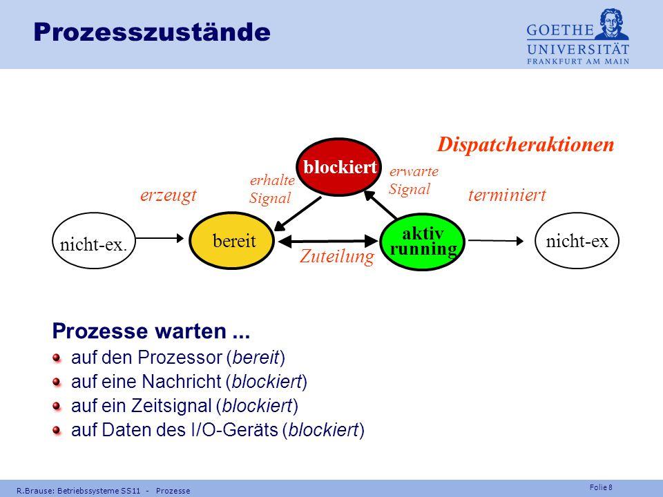 Folie 7 R.Brause: Betriebssysteme SS11 - Prozesse Unix Prozesskontext Speicherresidente Prozesskontrollblöcke PCB der Prozesstafel Scheduling-Paramete