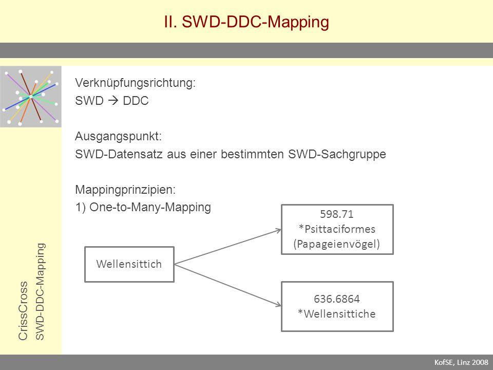 II. SWD-DDC-Mapping CrissCrossSWD-DDC-Mapping Verknüpfungsrichtung: SWD  DDC Ausgangspunkt: SWD-Datensatz aus einer bestimmten SWD-Sachgruppe Mapping