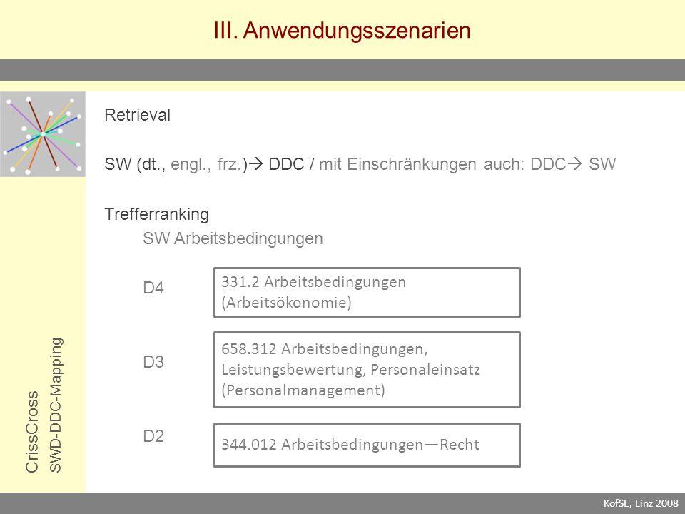III. Anwendungsszenarien CrissCrossSWD-DDC-Mapping Retrieval SW (dt., engl., frz.)  DDC/ mit Einschränkungen auch: DDC  SW Trefferranking SW Arbeits