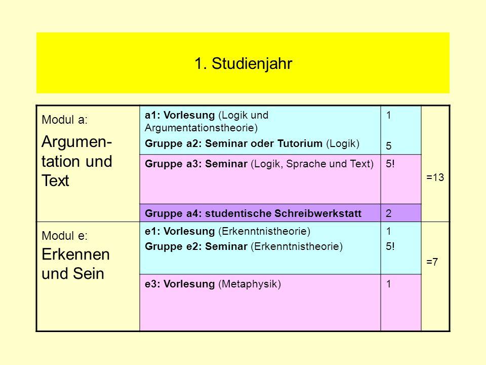 2.Studienjahr Modul h: Handeln und Moral h1: Vorlesung (Ethik) Gruppe h2: Seminar (Ethik) 1 4.