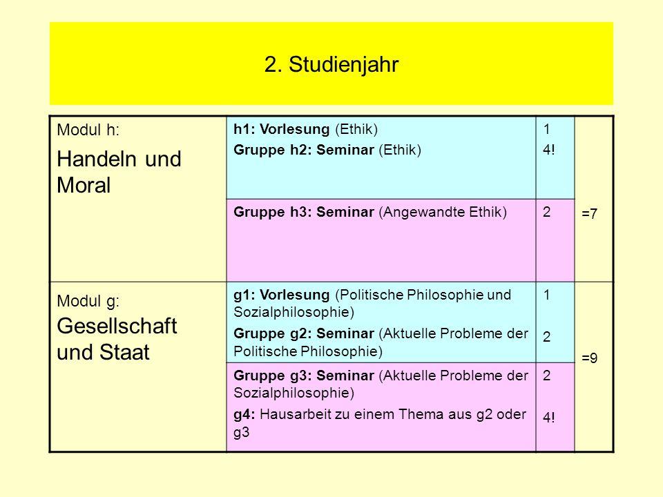 2. Studienjahr Modul h: Handeln und Moral h1: Vorlesung (Ethik) Gruppe h2: Seminar (Ethik) 1 4.