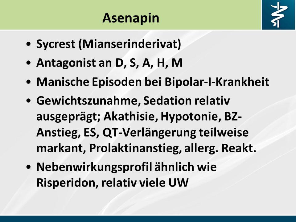 Asenapin Sycrest (Mianserinderivat) Antagonist an D, S, A, H, M Manische Episoden bei Bipolar-I-Krankheit Gewichtszunahme, Sedation relativ ausgeprägt; Akathisie, Hypotonie, BZ- Anstieg, ES, QT-Verlängerung teilweise markant, Prolaktinanstieg, allerg.