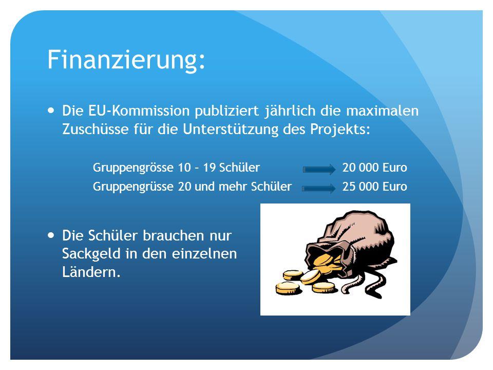 Finanzierung: Die EU-Kommission publiziert jährlich die maximalen Zuschüsse für die Unterstützung des Projekts: Gruppengrösse 10 – 19 Schüler 20 000 Euro Gruppengrüsse 20 und mehr Schüler25 000 Euro Die Schüler brauchen nur Sackgeld in den einzelnen Ländern.