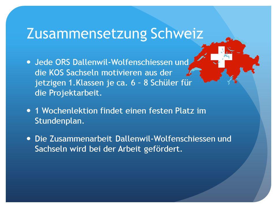 Zusammensetzung Schweiz Jede ORS Dallenwil-Wolfenschiessen und die KOS Sachseln motivieren aus der jetzigen 1.Klassen je ca.