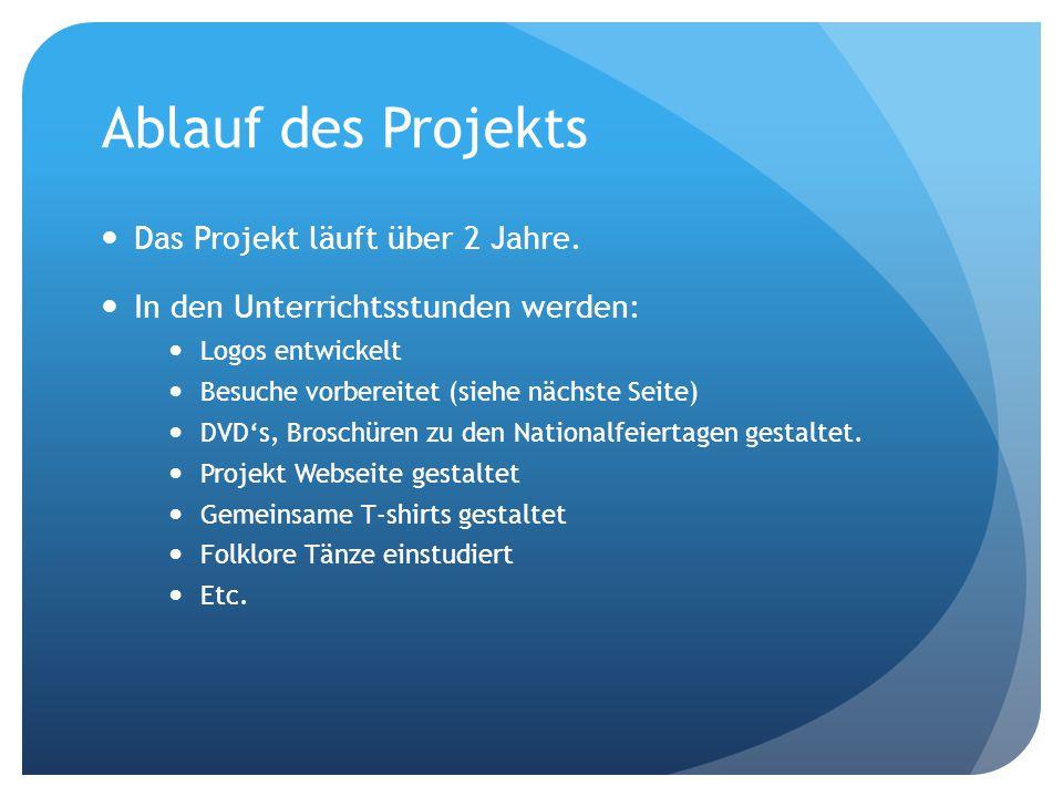 Ablauf des Projekts Das Projekt läuft über 2 Jahre.
