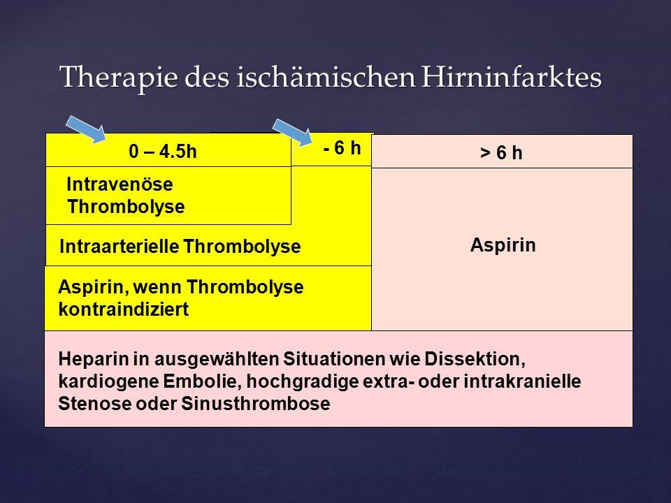 Therapie des ischämischen Hirninfarktes - 6 h Intraarterielle Thrombolyse 0 – 4.5h Intravenöse Thrombolyse Aspirin, wenn Thrombolyse kontraindiziert >