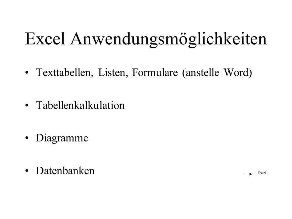 Excel Anwendungsmöglichkeiten Texttabellen, Listen, Formulare (anstelle Word) Tabellenkalkulation Diagramme Datenbanken Excel