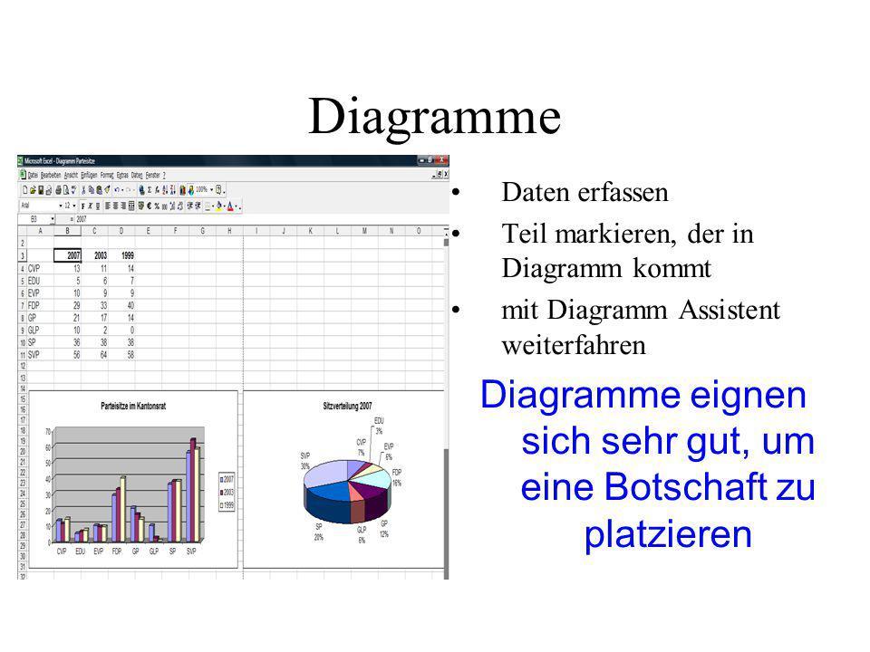 Diagramme Daten erfassen Teil markieren, der in Diagramm kommt mit Diagramm Assistent weiterfahren Diagramme eignen sich sehr gut, um eine Botschaft z
