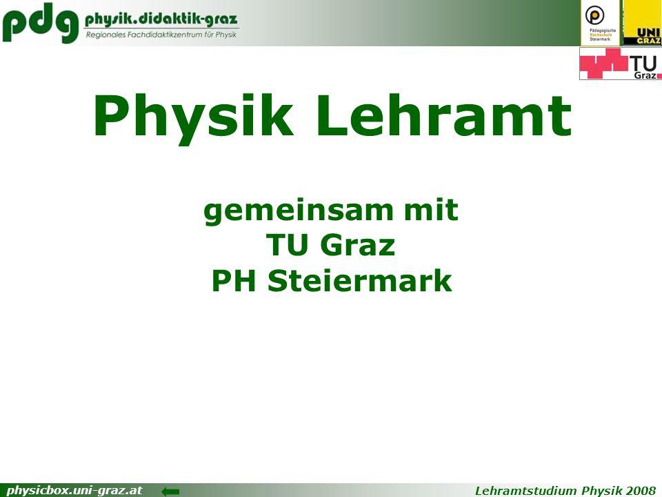 Lehramtstudium Physik 2008 physicbox.uni-graz.at Physik Lehramt gemeinsam mit TU Graz PH Steiermark