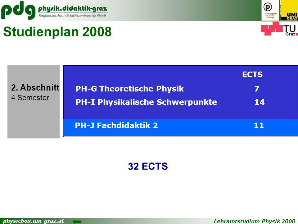 Lehramtstudium Physik 2008 physicbox.uni-graz.at Studienplan 2008 32 ECTS 4 Semester 2. Abschnitt ECTS PH-G Theoretische Physik7 PH-I Physikalische Sc