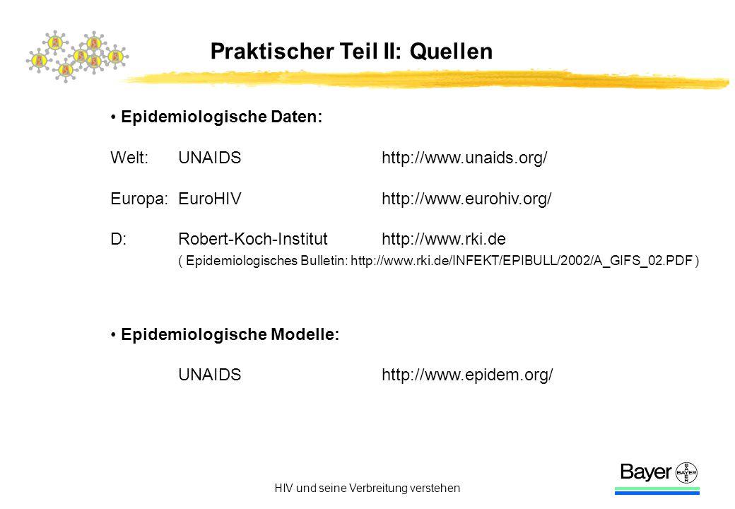 HIV und seine Verbreitung verstehen Praktischer Teil II: Quellen Epidemiologische Daten: Welt:UNAIDShttp://www.unaids.org/ Europa:EuroHIVhttp://www.eu