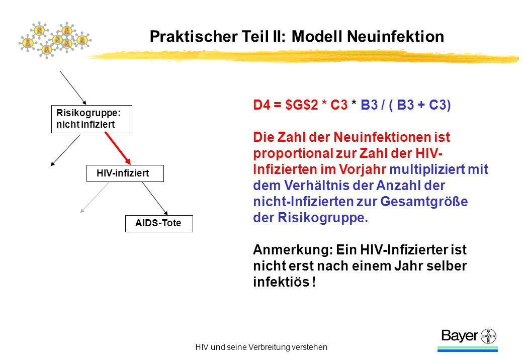 HIV und seine Verbreitung verstehen Praktischer Teil II: Modell Neuinfektion Risikogruppe: nicht infiziert HIV-infiziert AIDS-Tote D4 = $G$2 * C3 * B3