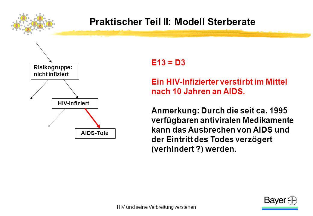 HIV und seine Verbreitung verstehen Praktischer Teil II: Modell Sterberate Risikogruppe: nicht infiziert HIV-infiziert AIDS-Tote E13 = D3 Ein HIV-Infi