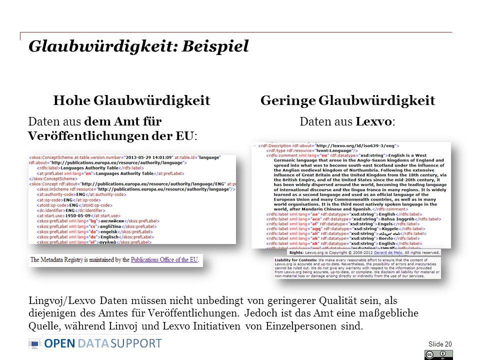 Glaubwürdigkeit: Beispiel Hohe Glaubwürdigkeit Daten aus dem Amt für Veröffentlichungen der EU: Geringe Glaubwürdigkeit Daten aus Lexvo: Slide 20 Lingvoj/Lexvo Daten müssen nicht unbedingt von geringerer Qualität sein, als diejenigen des Amtes für Veröffentlichungen.
