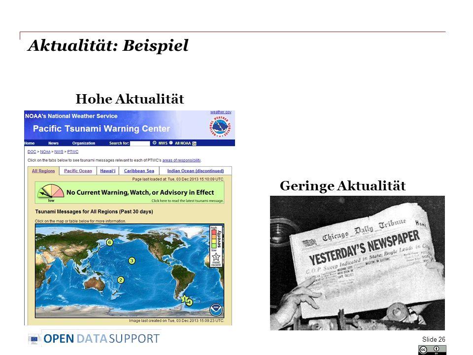 Aktualität: Beispiel Hohe Aktualität Geringe Aktualität Slide 26
