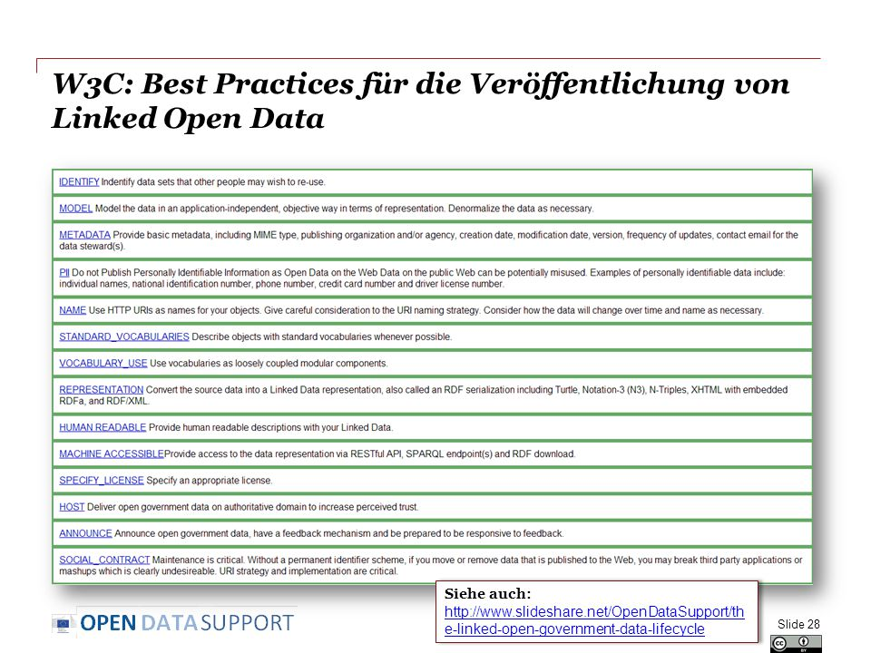 W3C: Best Practices für die Veröffentlichung von Linked Open Data Slide 28 Siehe auch: http://www.slideshare.net/OpenDataSupport/th e-linked-open-government-data-lifecycle Siehe auch: http://www.slideshare.net/OpenDataSupport/th e-linked-open-government-data-lifecycle