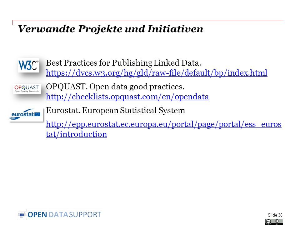 Verwandte Projekte und Initiativen Best Practices for Publishing Linked Data.