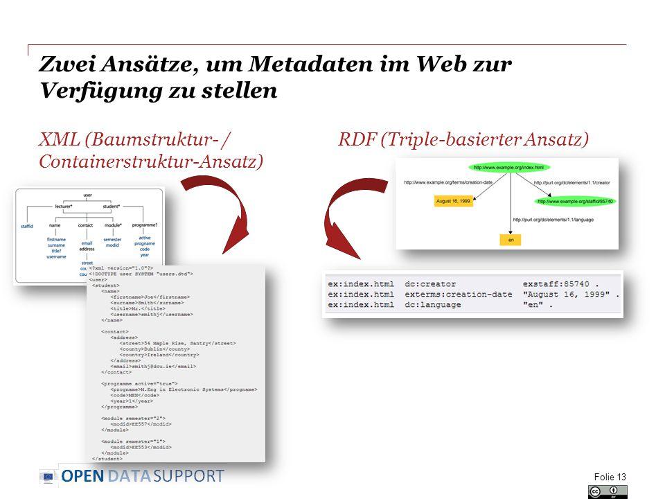 Zwei Ansätze, um Metadaten im Web zur Verfügung zu stellen XML (Baumstruktur- / Containerstruktur-Ansatz) RDF (Triple-basierter Ansatz) Folie 13