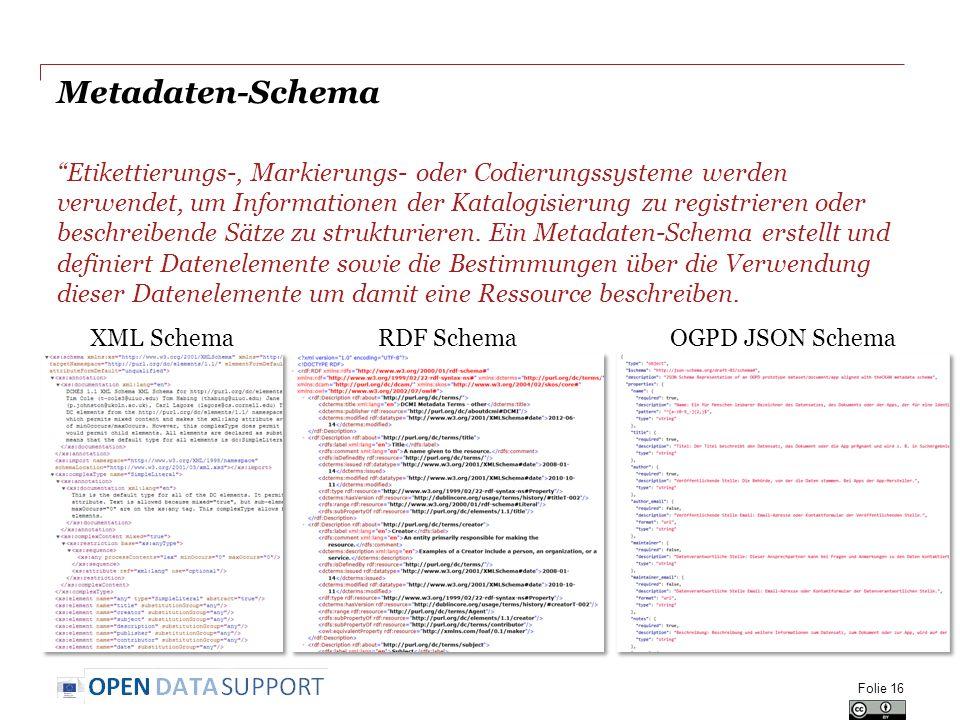 """Metadaten-Schema """"Etikettierungs-, Markierungs- oder Codierungssysteme werden verwendet, um Informationen der Katalogisierung zu registrieren oder bes"""