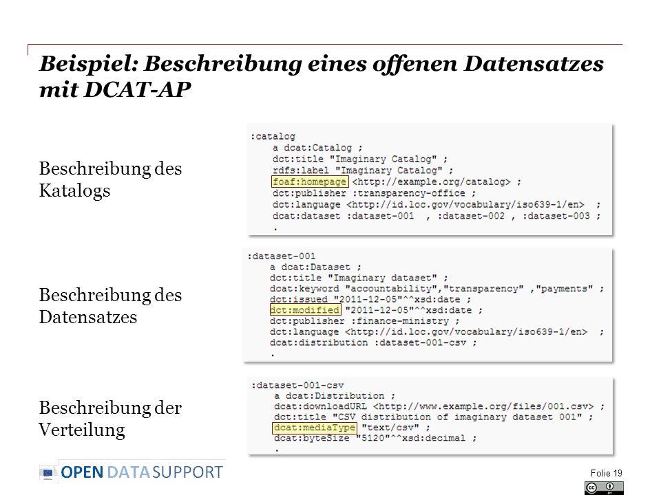 Beispiel: Beschreibung eines offenen Datensatzes mit DCAT-AP Beschreibung des Katalogs Beschreibung des Datensatzes Beschreibung der Verteilung Folie