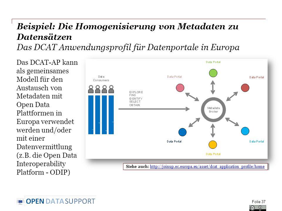 Beispiel: Die Homogenisierung von Metadaten zu Datensätzen Das DCAT Anwendungsprofil für Datenportale in Europa Das DCAT-AP kann als gemeinsames Model