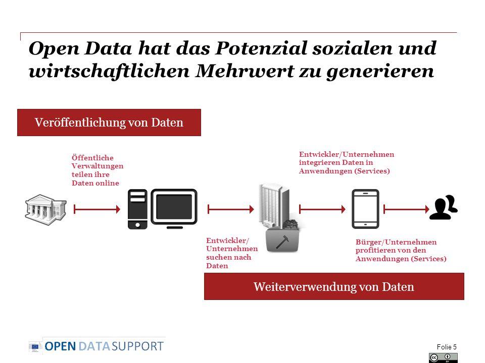 Open Data hat das Potenzial sozialen und wirtschaftlichen Mehrwert zu generieren Folie 5 Entwickler/Unternehmen integrieren Daten in Anwendungen (Serv
