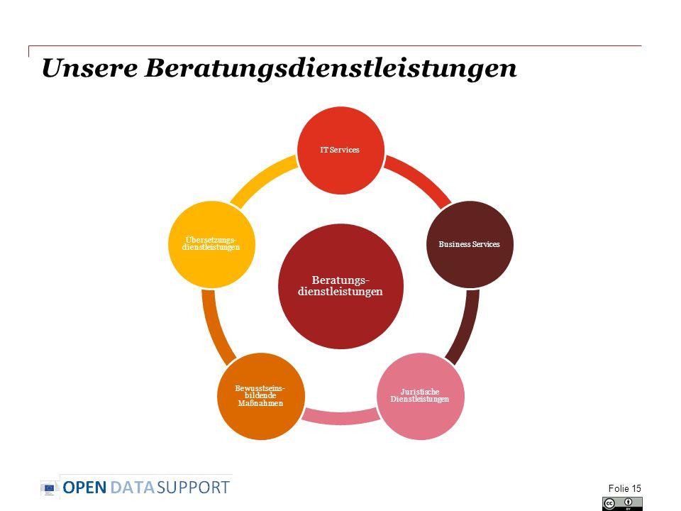Unsere Beratungsdienstleistungen Beratungs- dienstleistungen IT ServicesBusiness Services Juristische Dienstleistungen Bewusstseins- bildende Maßnahmen Übersetzungs- dienstleistungen Folie 15