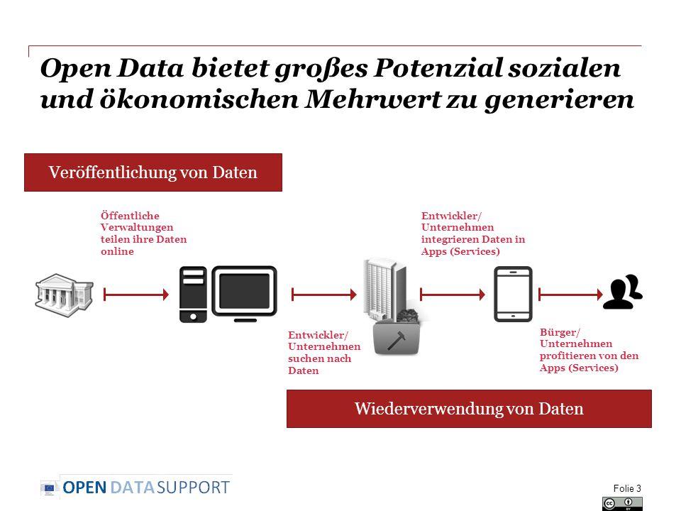 Open Data bietet großes Potenzial sozialen und ökonomischen Mehrwert zu generieren Folie 3 Entwickler/ Unternehmen integrieren Daten in Apps (Services) Öffentliche Verwaltungen teilen ihre Daten online Bürger/ Unternehmen profitieren von den Apps (Services) Entwickler/ Unternehmen suchen nach Daten Veröffentlichung von Daten Wiederverwendung von Daten