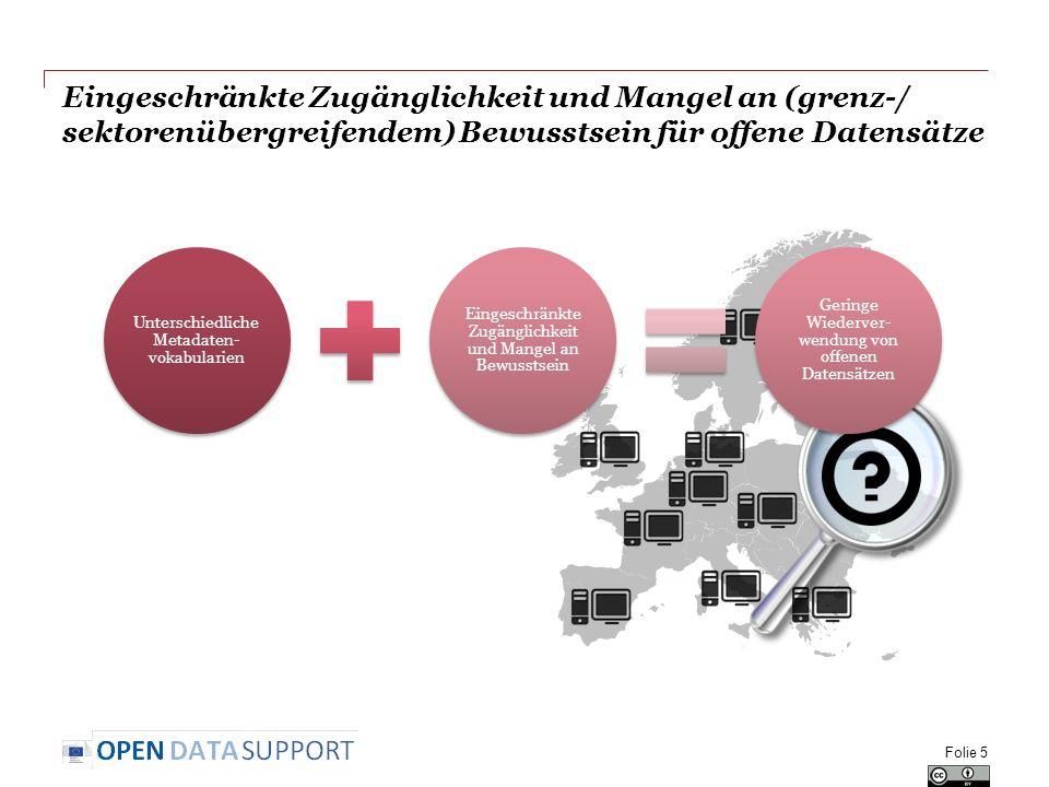 Eingeschränkte Zugänglichkeit und Mangel an (grenz-/ sektorenübergreifendem) Bewusstsein für offene Datensätze Unterschiedliche Metadaten- vokabularien Eingeschränkte Zugänglichkeit und Mangel an Bewusstsein Geringe Wiederver- wendung von offenen Datensätzen Folie 5