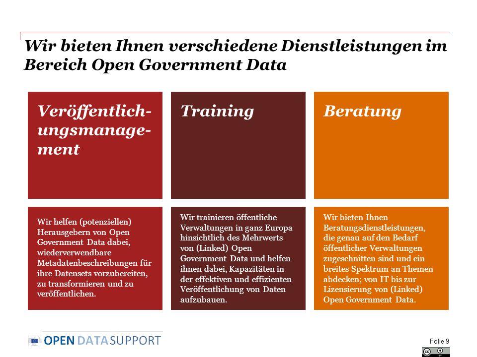 Wir bieten Ihnen Unterstützung beim Veröffentlichungsmanagement Zielgruppe Wir helfen (potenziellen) Herausgebern von Open Government Data dabei, wiederverwendbare Metadatenbeschreibungen für ihre Datensets vorzubereiten, zu transformieren und zu veröffentlichen.