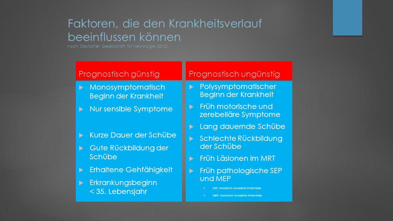 Faktoren, die den Krankheitsverlauf beeinflussen können nach: Deutscher Gesellschaft für Neurologie (2012) Prognostisch günstig  Monosymptomatisch Beginn der Krankheit  Nur sensible Symptome  Kurze Dauer der Schübe  Gute Rückbildung der Schübe  Erhaltene Gehfähigkeit  Erkrankungsbeginn < 35.