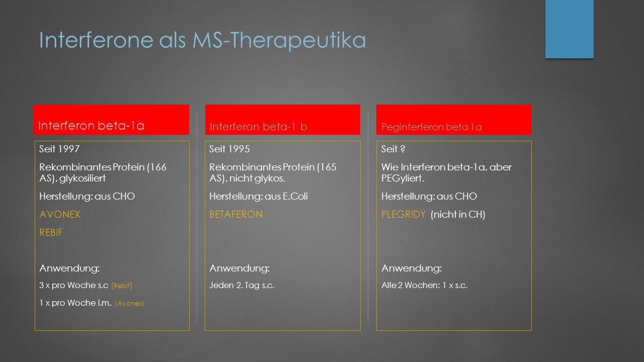 Interferone als MS-Therapeutika Interferon beta-1a Seit 1997 Rekombinantes Protein (166 AS), glykosiliert Herstellung: aus CHO AVONEX REBIF Anwendung: 3 x pro Woche s.c ( Rebif ) 1 x pro Woche i.m.