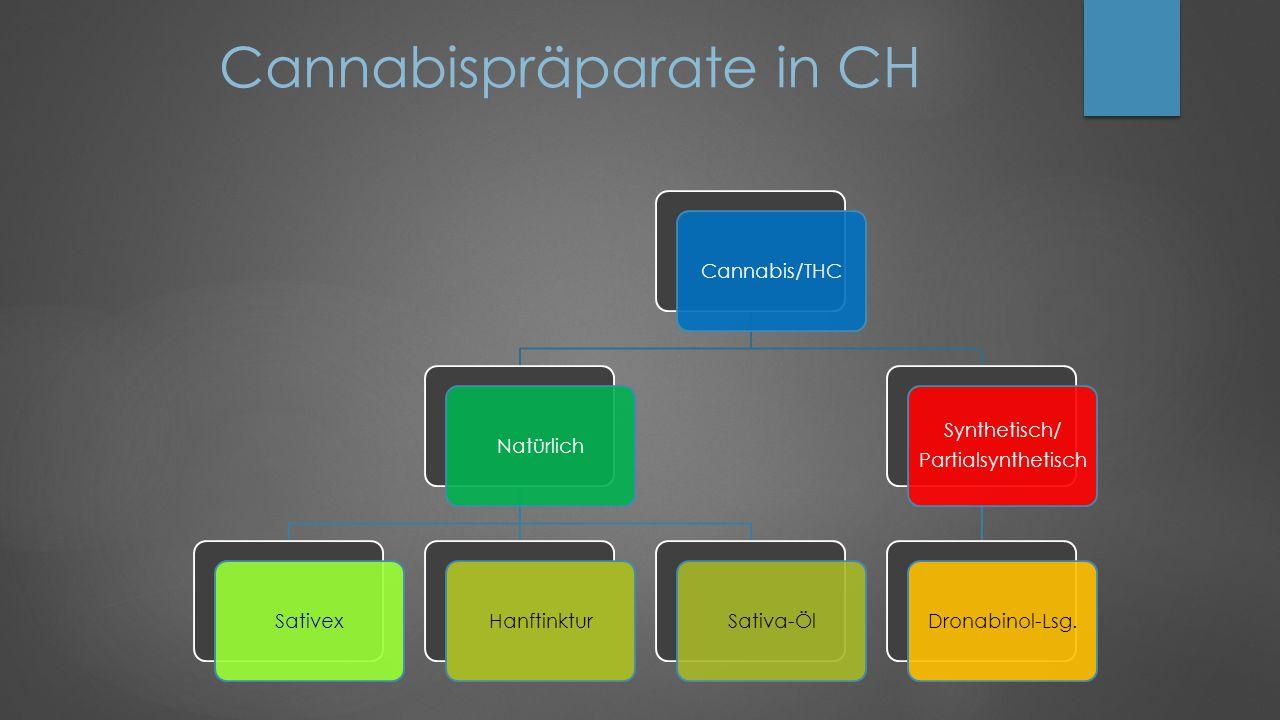 Cannabispräparate in CH Cannabis/THCNatürlichSativexHanftinkturSativa-Öl Synthetisch/ Partialsynthetisch Dronabinol-Lsg.