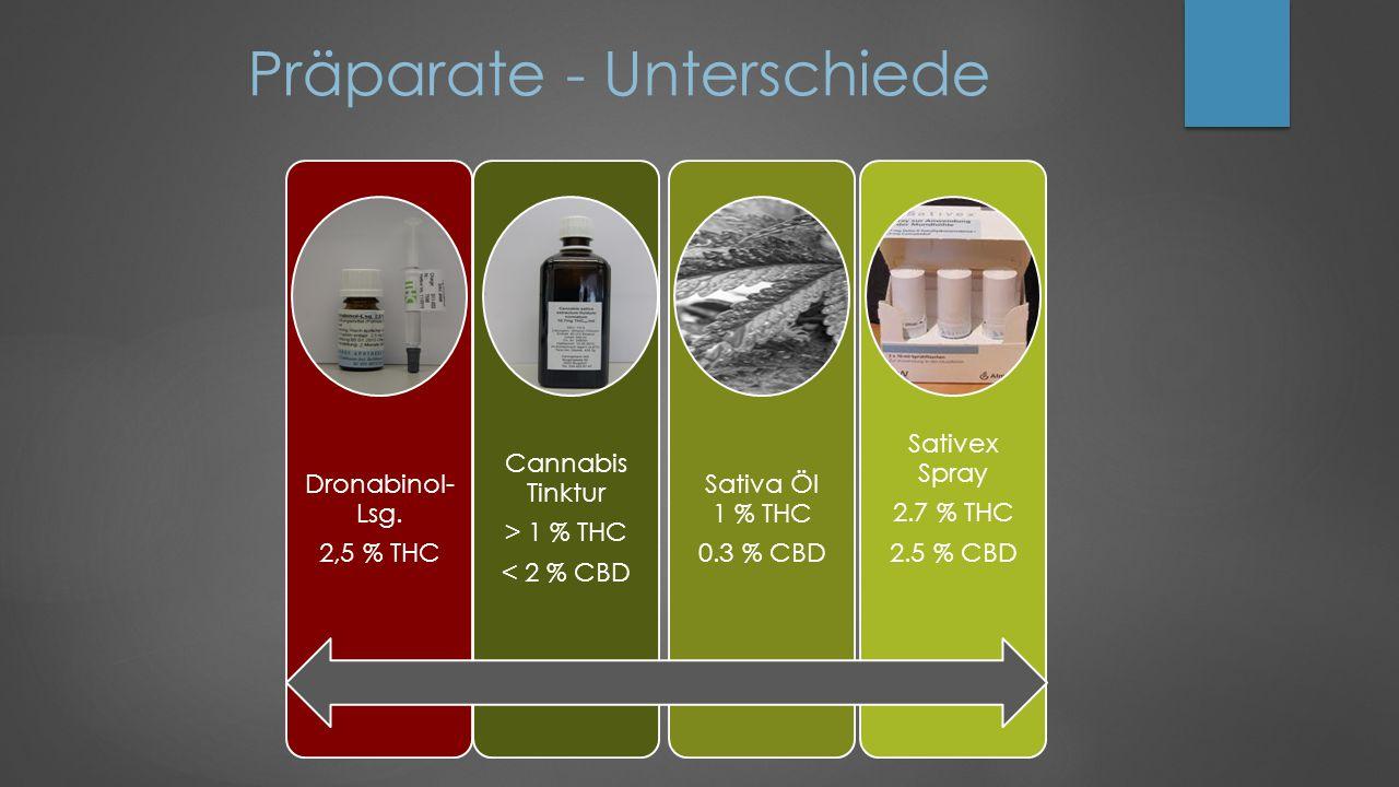 Präparate - Unterschiede Dronabinol- Lsg.