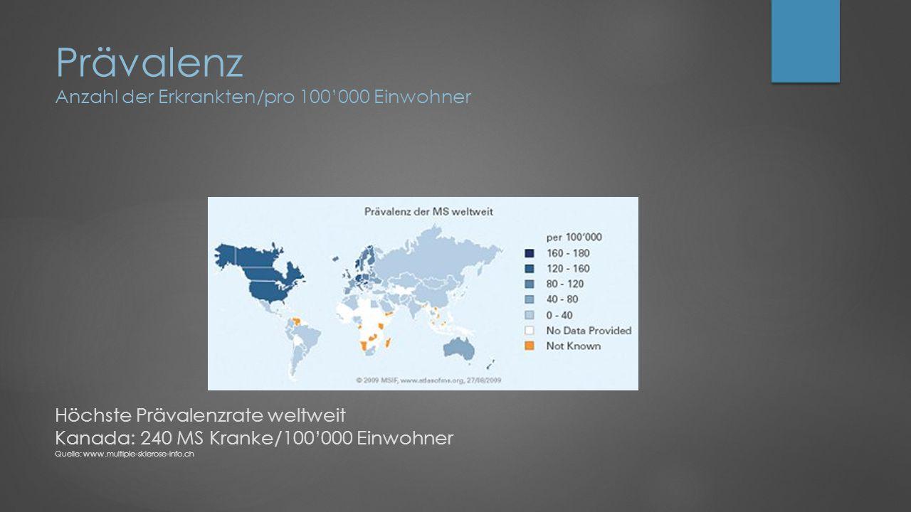 Mitoxantron: NOVANTRON® Wirkprinzip: z.T.