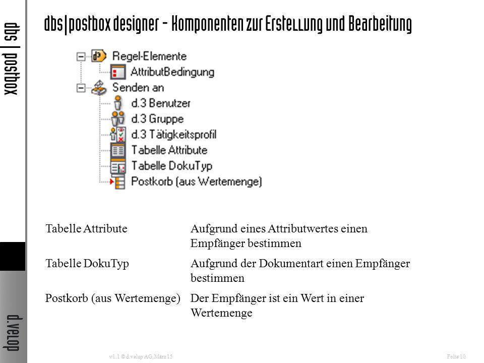 v1.1 © d.velop AG, März 15Folie 10 dbs|postbox designer - Komponenten zur Erstellung und Bearbeitung dbs | postbox Tabelle AttributeAufgrund eines Att