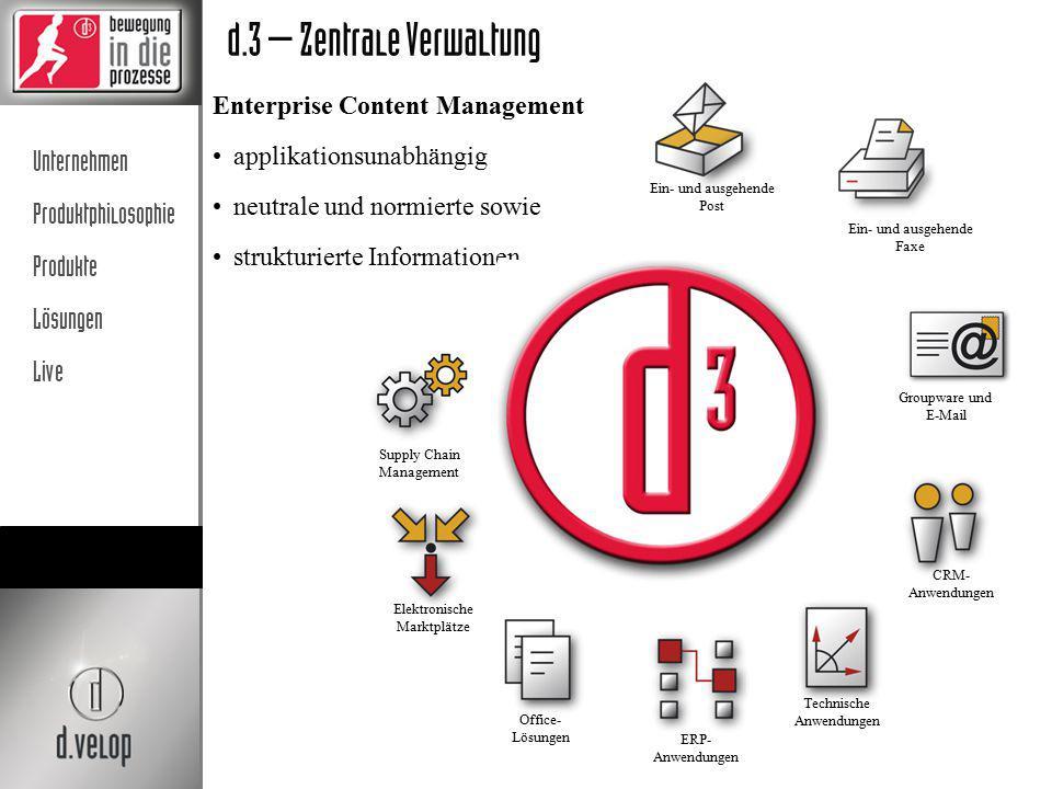 Unternehmen Produktphilosophie Produkte Lösungen Live Ein- und ausgehende Faxe Ein- und ausgehende Post Groupware und E-Mail d.3 – Zentrale Verwaltung