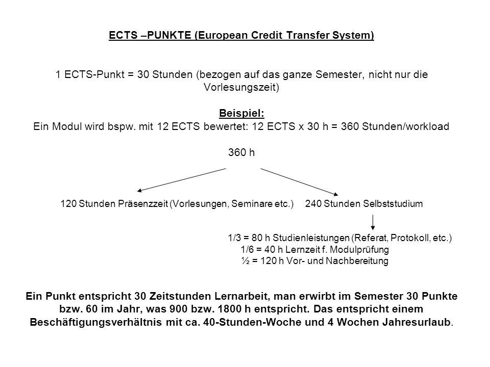 ECTS –PUNKTE (European Credit Transfer System) 1 ECTS-Punkt = 30 Stunden (bezogen auf das ganze Semester, nicht nur die Vorlesungszeit) Beispiel: Ein