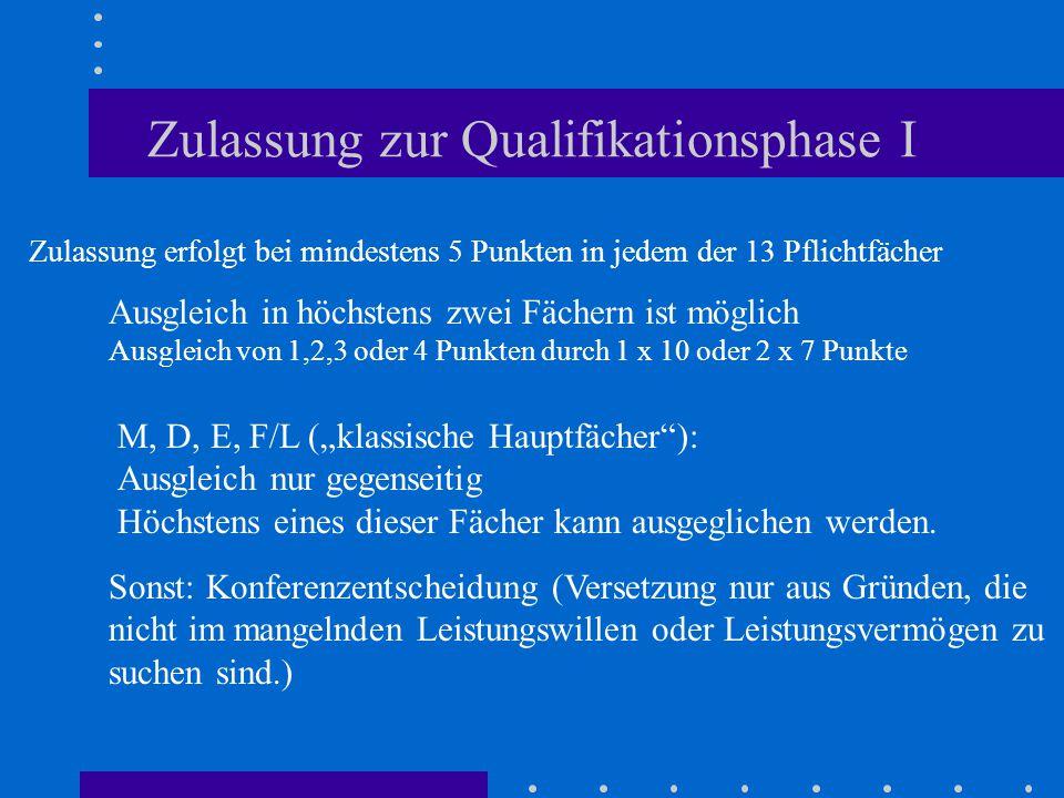 Zulassung zur Qualifikationsphase I Zulassung erfolgt bei mindestens 5 Punkten in jedem der 13 Pflichtfächer Ausgleich in höchstens zwei Fächern ist m