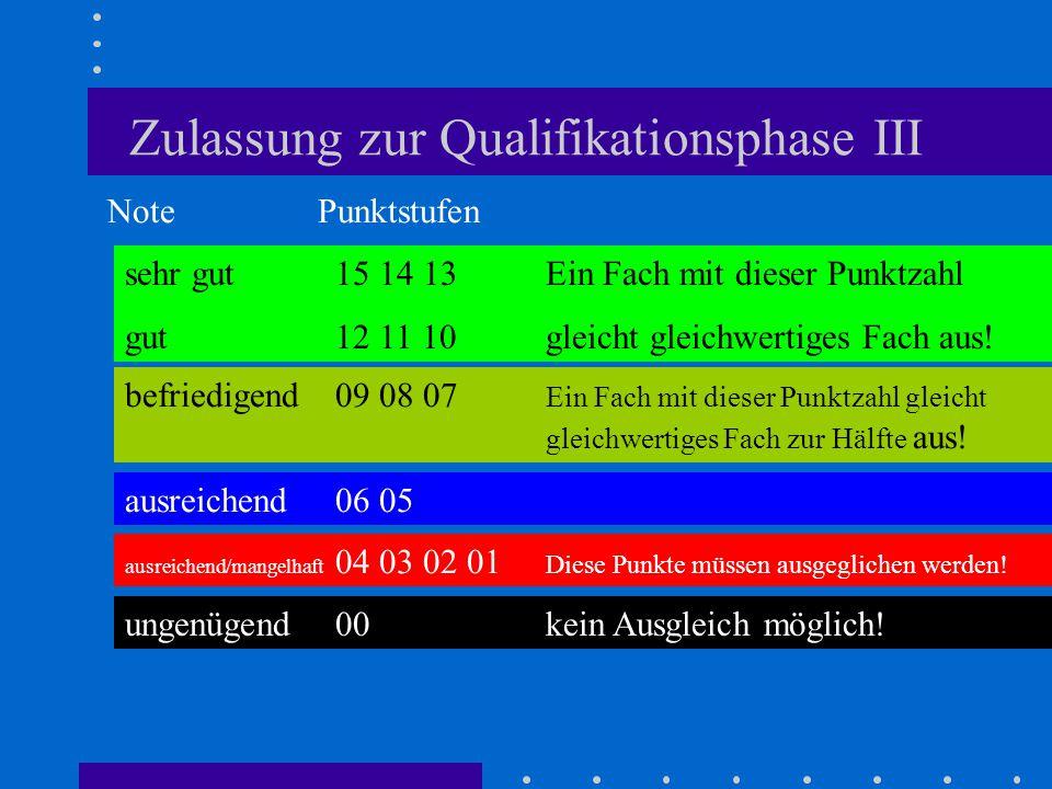 Zulassung zur Qualifikationsphase III NotePunktstufen sehr gut 15 14 13Ein Fach mit dieser Punktzahl gut 12 11 10gleicht gleichwertiges Fach aus.