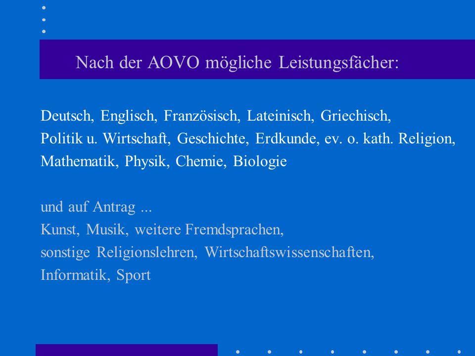 Nach der AOVO mögliche Leistungsfächer: Deutsch, Englisch, Französisch, Lateinisch, Griechisch, Politik u. Wirtschaft, Geschichte, Erdkunde, ev. o. ka