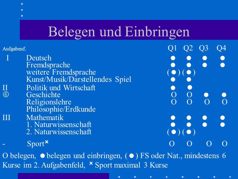 Belegen und Einbringen Aufgabenf. Q1 Q2 Q3 Q4 IDeutsch     Fremdsprache     weitere Fremdsprache (  ) (  ) Kunst/Musik/Darstellendes Spiel 