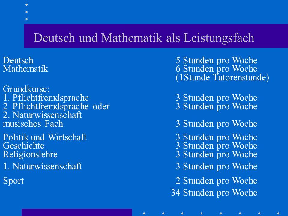 Deutsch und Mathematik als Leistungsfach Deutsch5 Stunden pro Woche Mathematik6 Stunden pro Woche (1Stunde Tutorenstunde) Grundkurse: 1. Pflichtfremds
