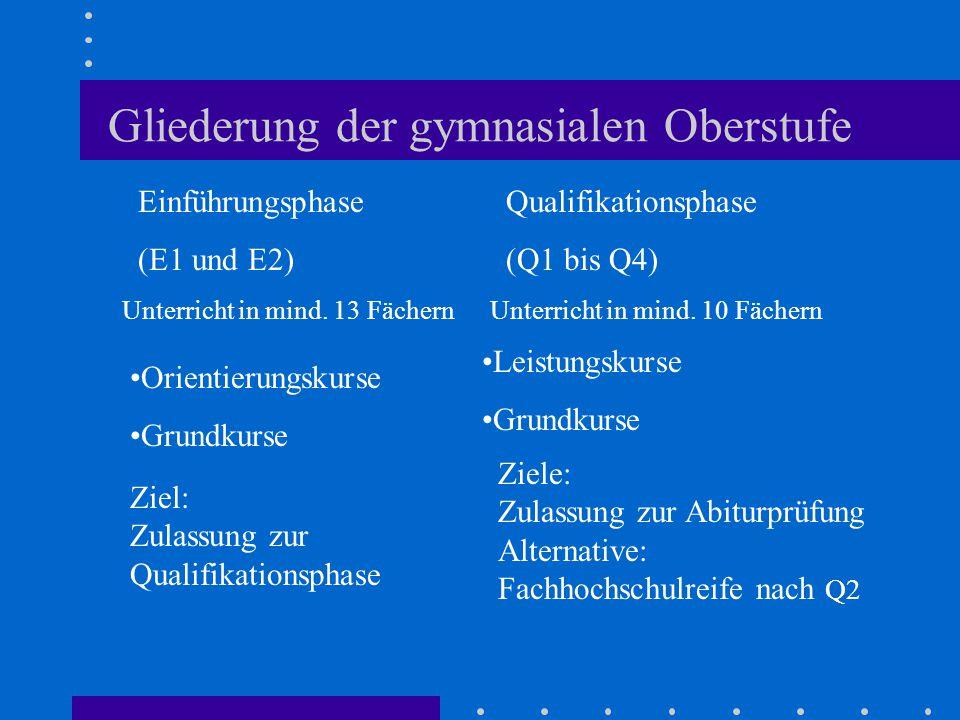 Gliederung der gymnasialen Oberstufe Einführungsphase (E1 und E2) Qualifikationsphase (Q1 bis Q4) Orientierungskurse Grundkurse Ziel: Zulassung zur Qualifikationsphase Unterricht in mind.