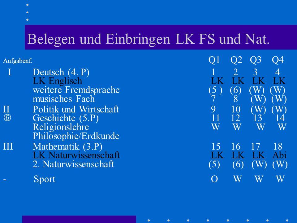 Belegen und Einbringen LK FS und Nat. Aufgabenf. Q1 Q2 Q3 Q4 IDeutsch (4. P)1 2 3 4 LK Englisch LK LK LK LK weitere Fremdsprache (5 ) (6) (W) (W) musi