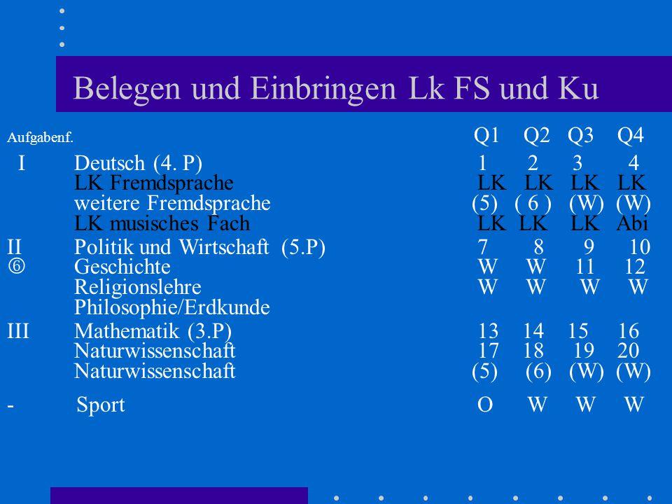 Belegen und Einbringen Lk FS und Ku Aufgabenf. Q1 Q2 Q3 Q4 IDeutsch (4. P)1 2 3 4 LK FremdspracheLK LK LK LK weitere Fremdsprache (5) ( 6 ) (W) (W) LK